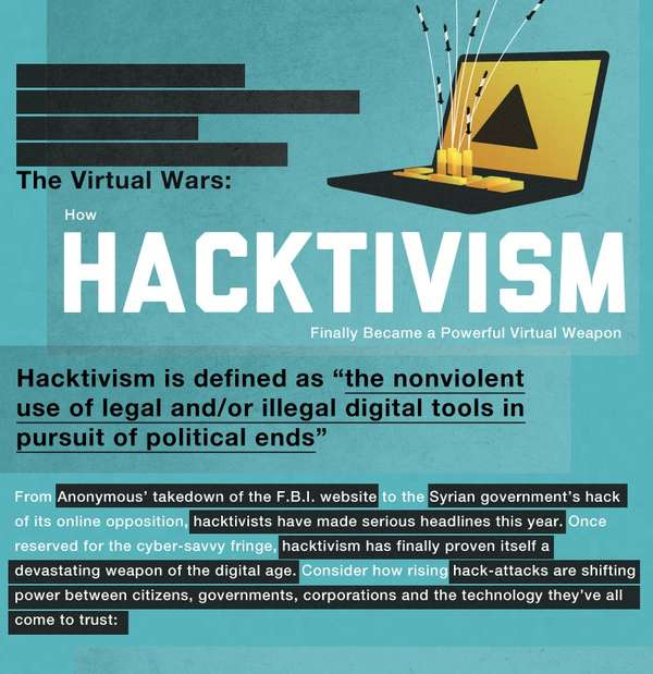 essay on computer hacking Read computer hackers free essay and over 88,000 other research documents as the world becomes more and more reliant on computers the computer hacking industry is greatly rising with people such.